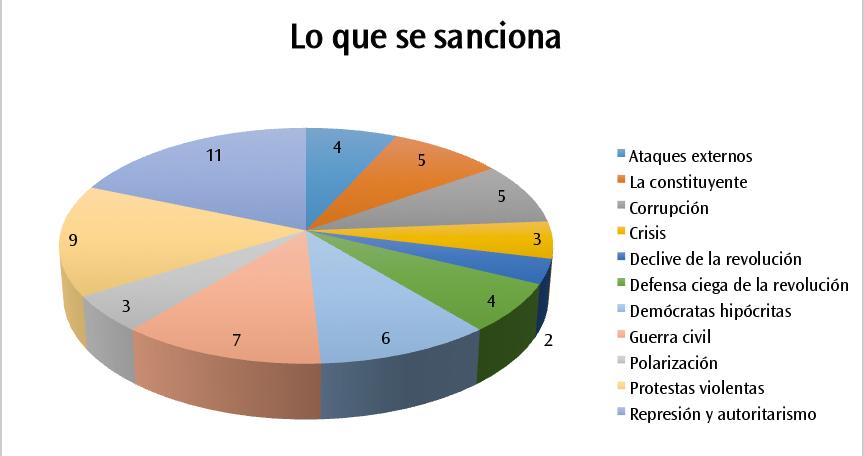 torta 4 chaguaceda