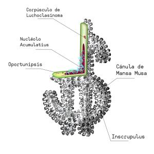 Capítulo I. Efraín Ugueto.