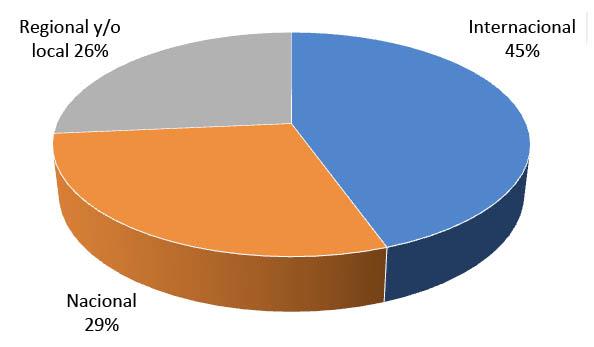 graf 3 fake